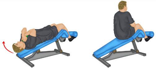 ejercicio encogimiento abdominales banco
