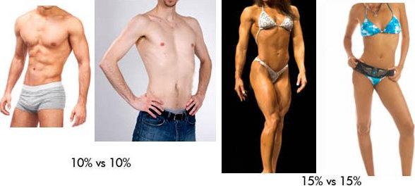 fortalecer el abdomen