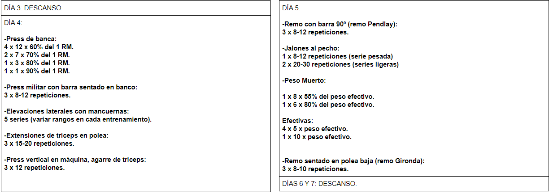RUTINA PRESS DE BANCA FRECUENCIA 2. FUERTE, GRANDE Y FUNCIONAL Rutina-fuerza-volumen