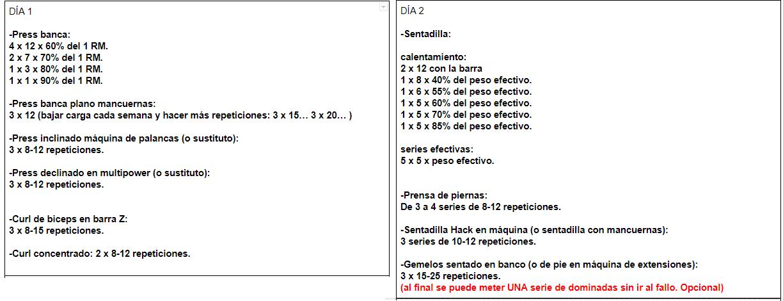 RUTINA PRESS DE BANCA FRECUENCIA 2. FUERTE, GRANDE Y FUNCIONAL Rutina-fuerza-y-volumen-muscular