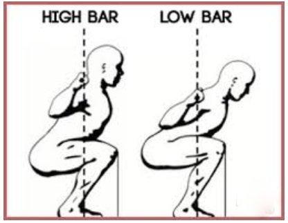 sentadilla barra alta y barra baja